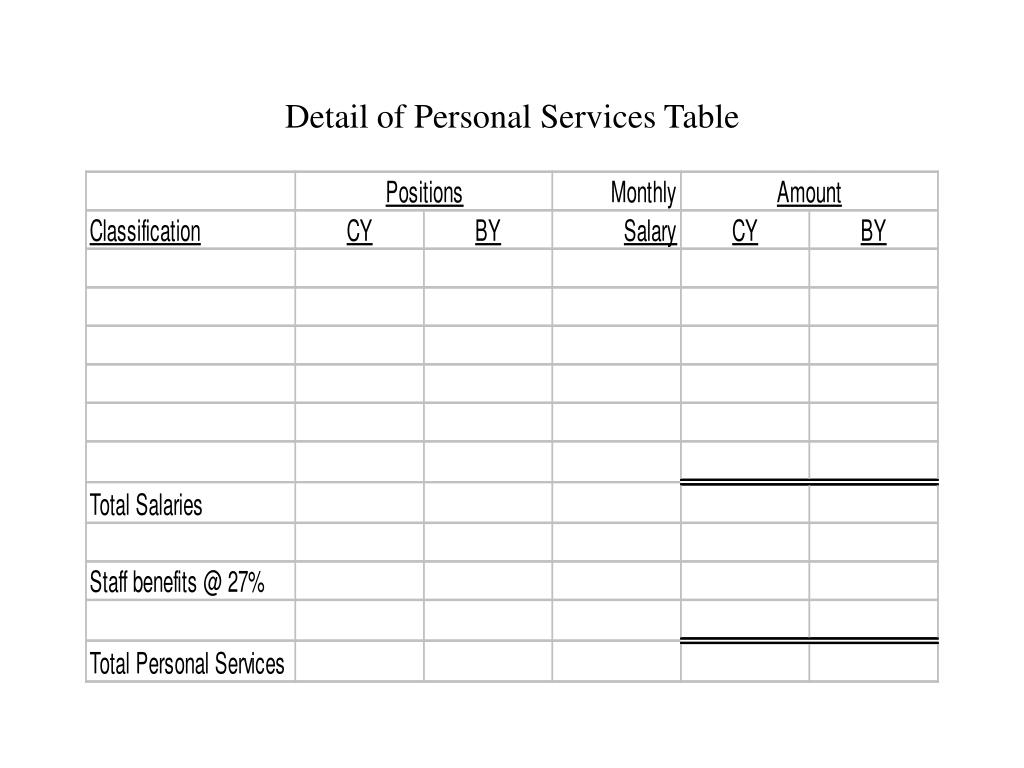 Detail of Personal Services Table