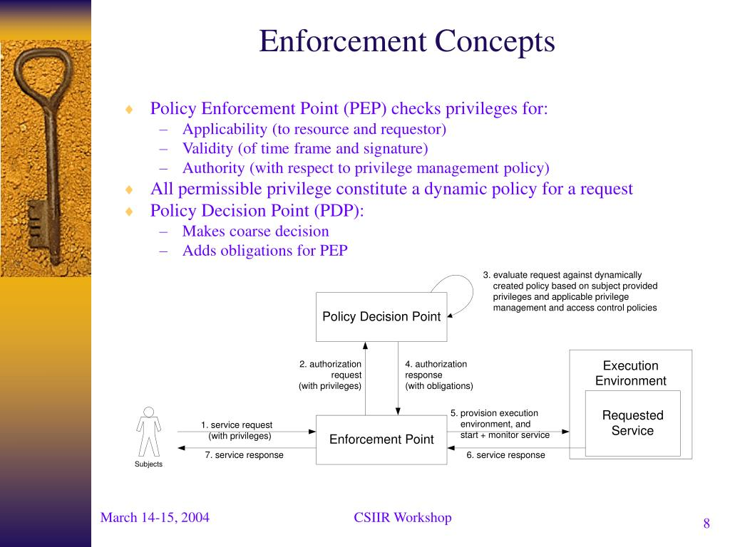 Enforcement Concepts