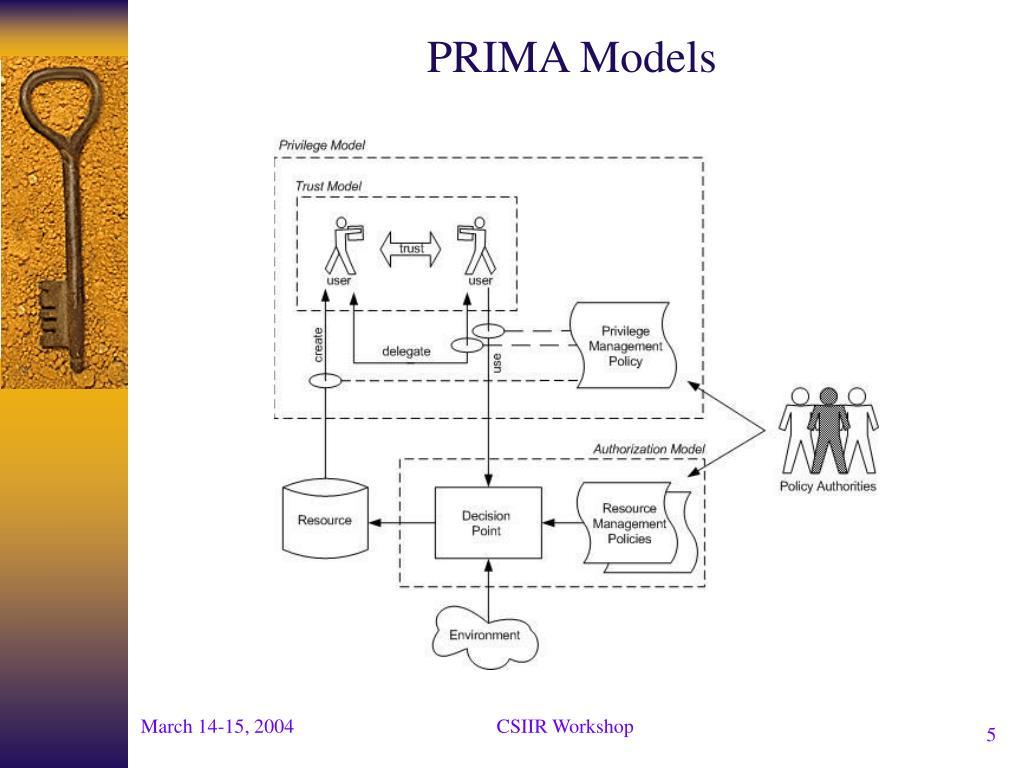 PRIMA Models