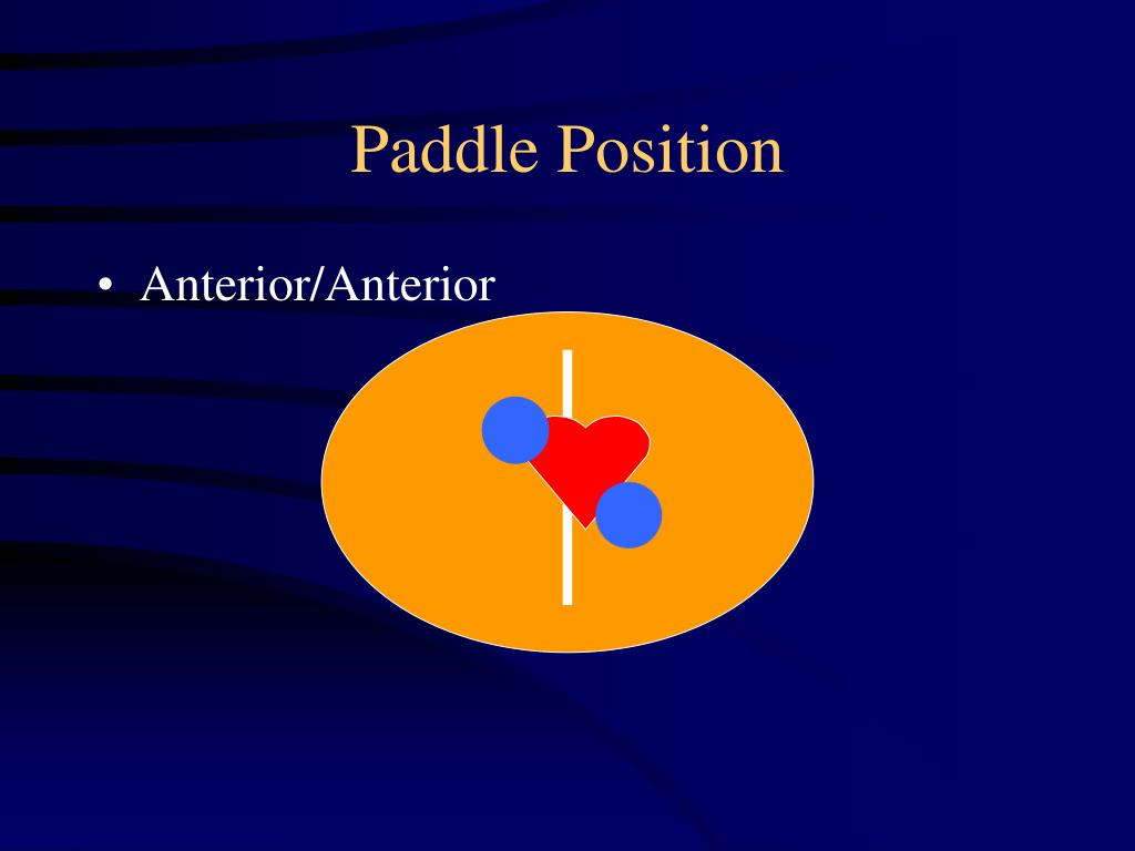Paddle Position