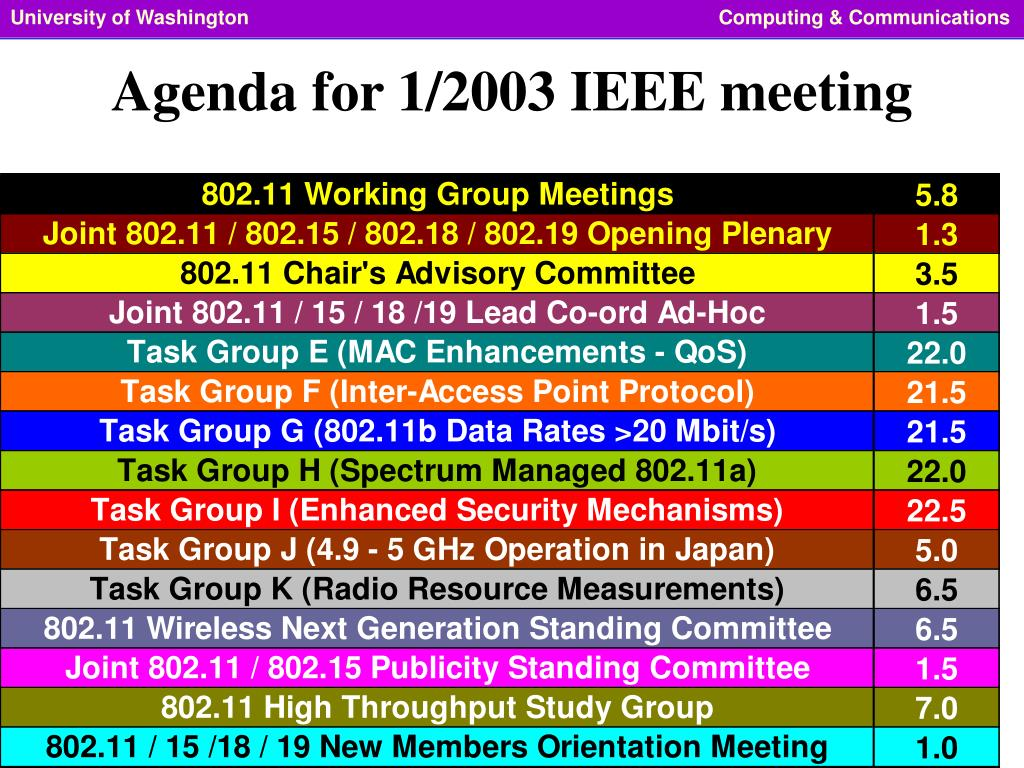 Agenda for 1/2003 IEEE meeting