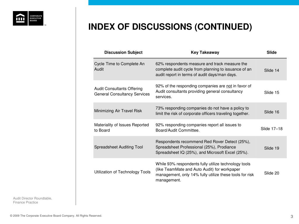 INDEX OF DISCUSSIONS (CONTINUED)
