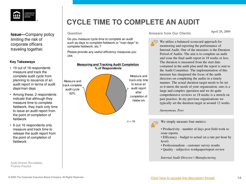 CYCLE TIME TO COMPLETE AN AUDIT
