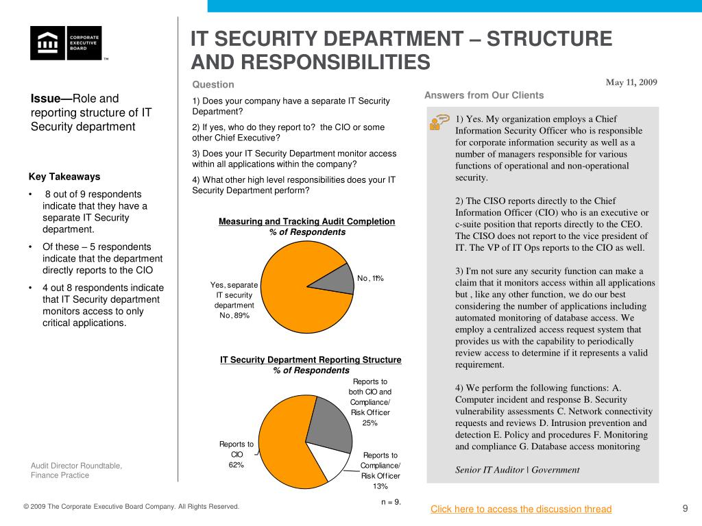 IT SECURITY DEPARTMENT – STRUCTURE AND RESPONSIBILITIES