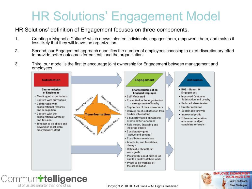 HR Solutions' Engagement Model