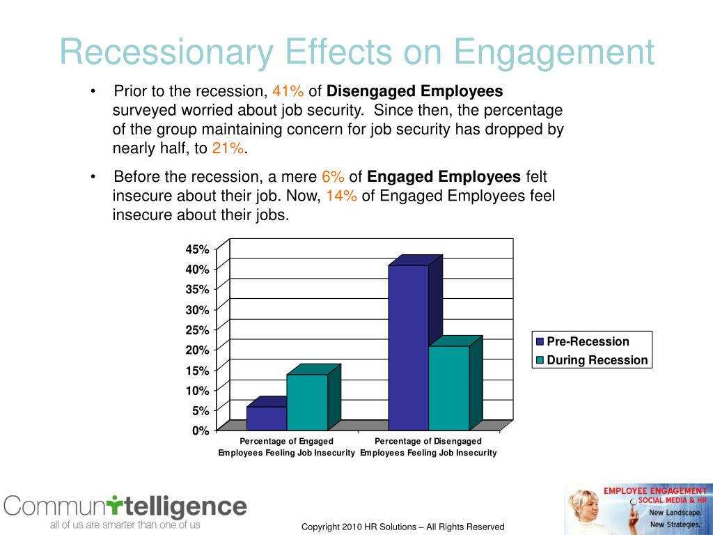 Recessionary Effects on Engagement