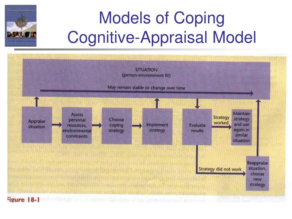 Models of Coping