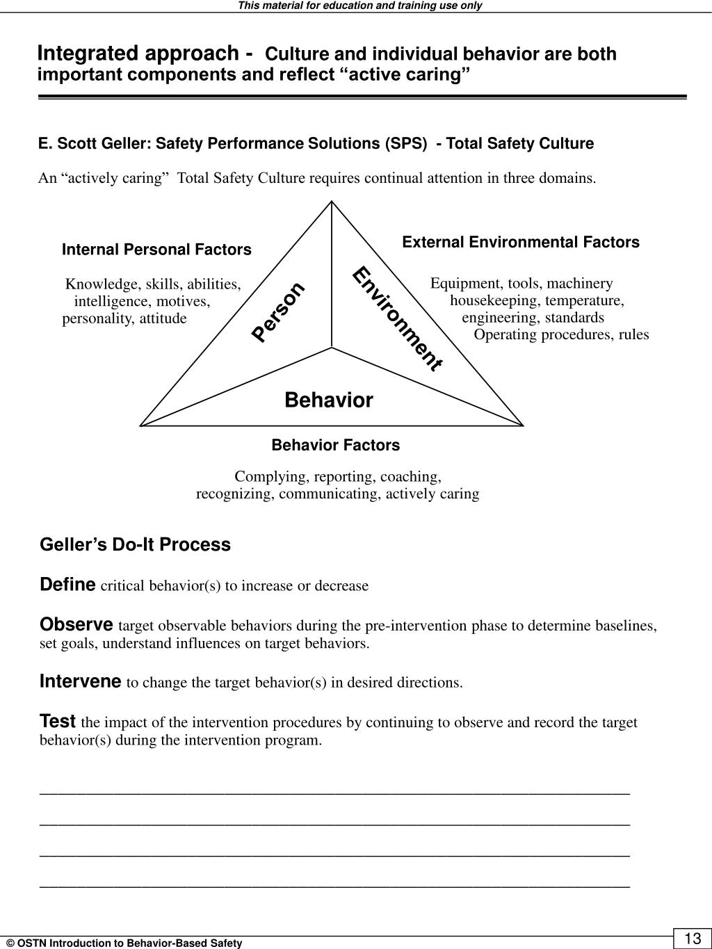 Integrated approach -