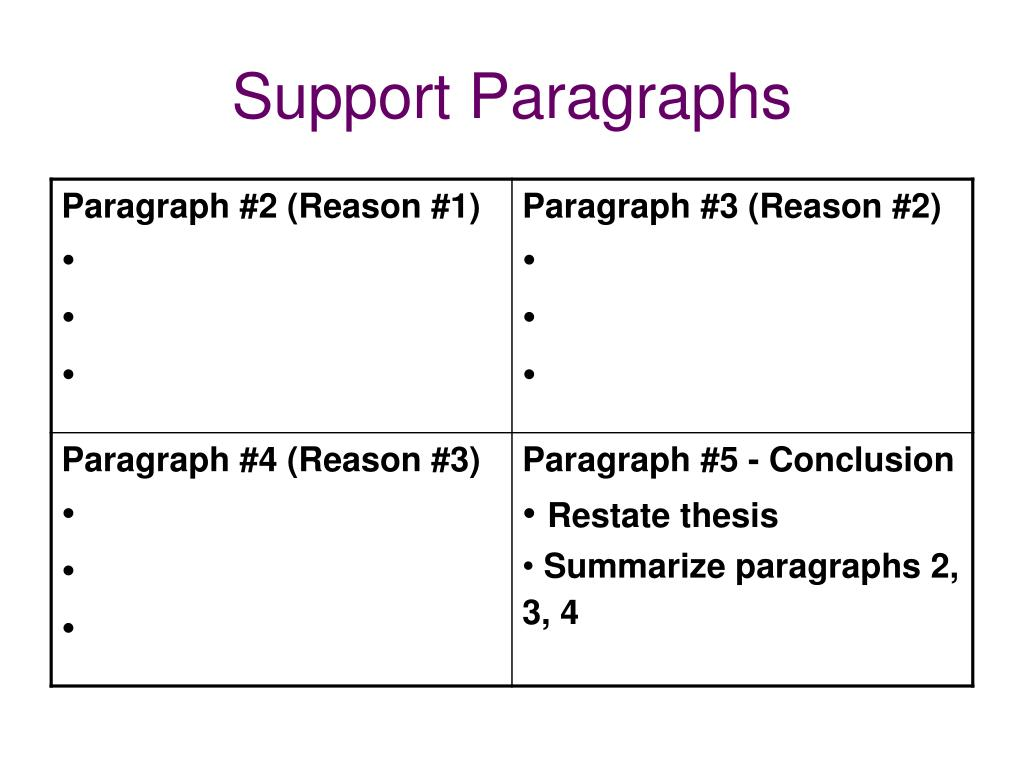 Support Paragraphs
