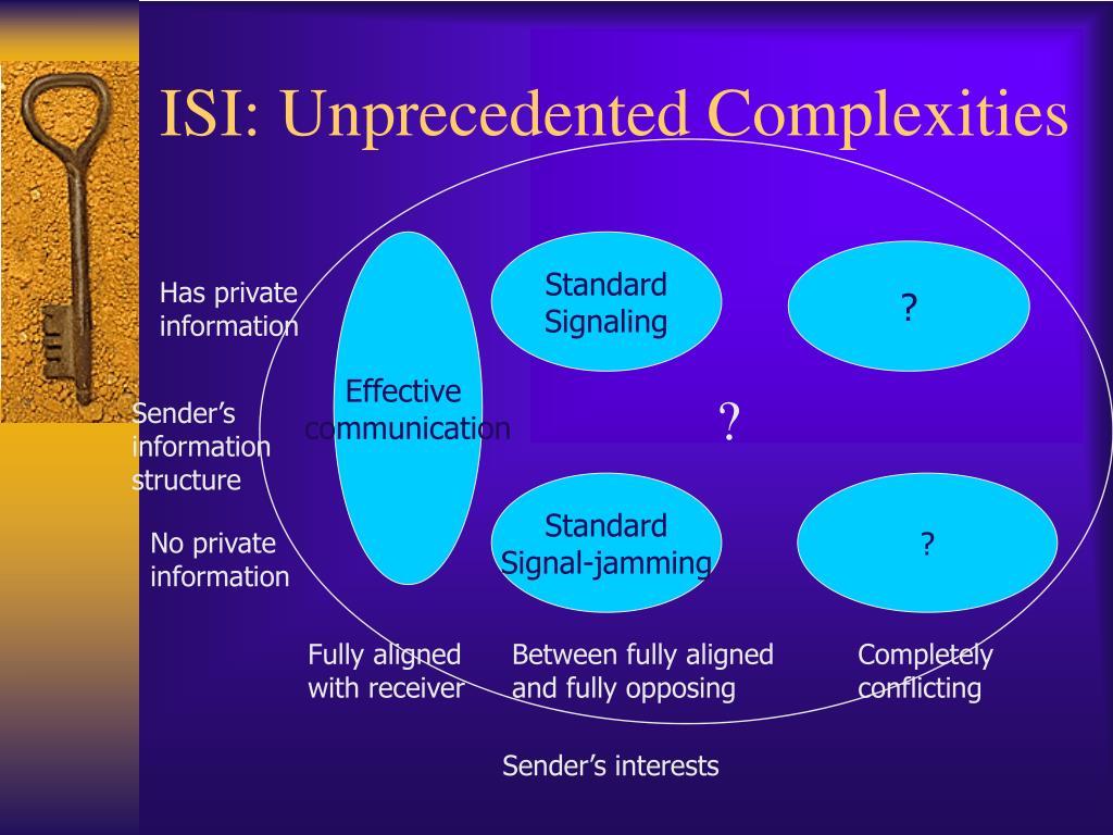 ISI: Unprecedented Complexities