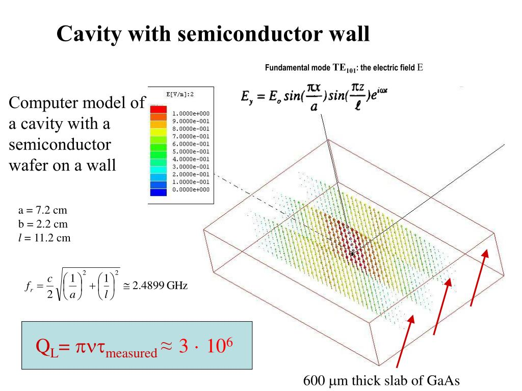Cavity with semiconductor wall