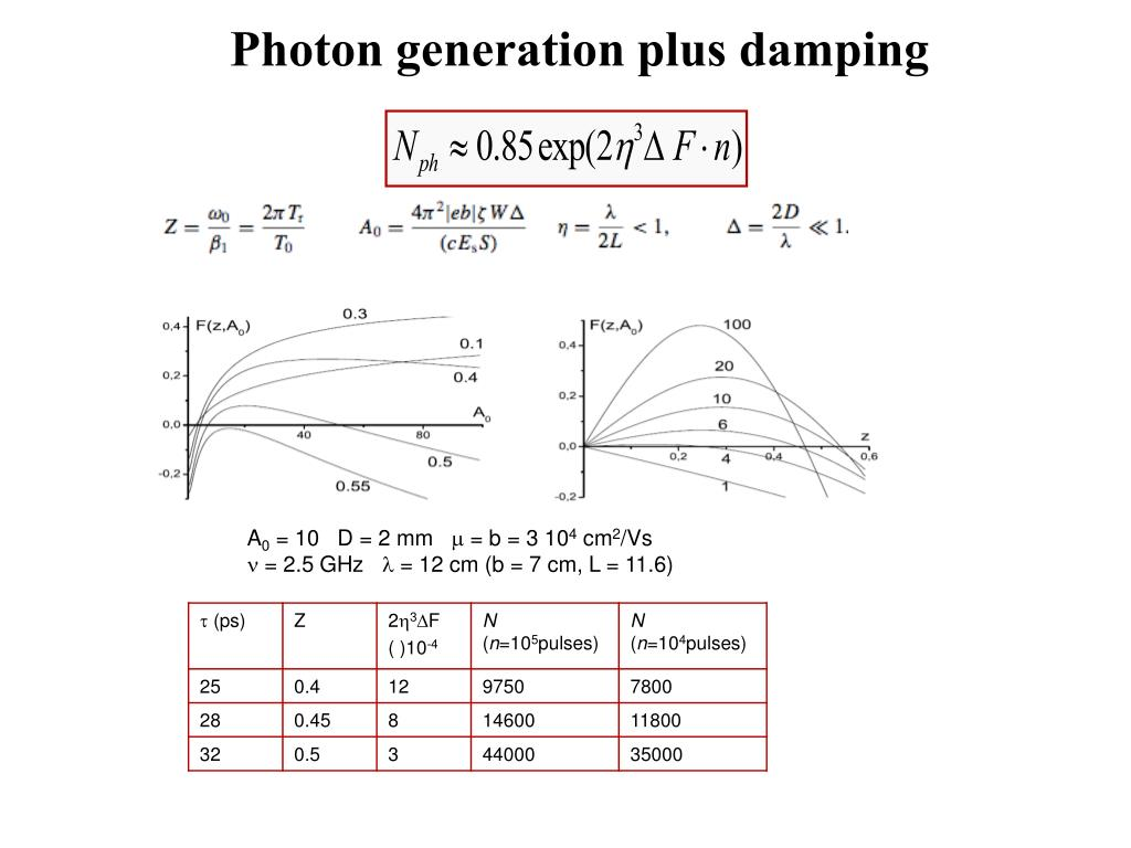 Photon generation plus damping