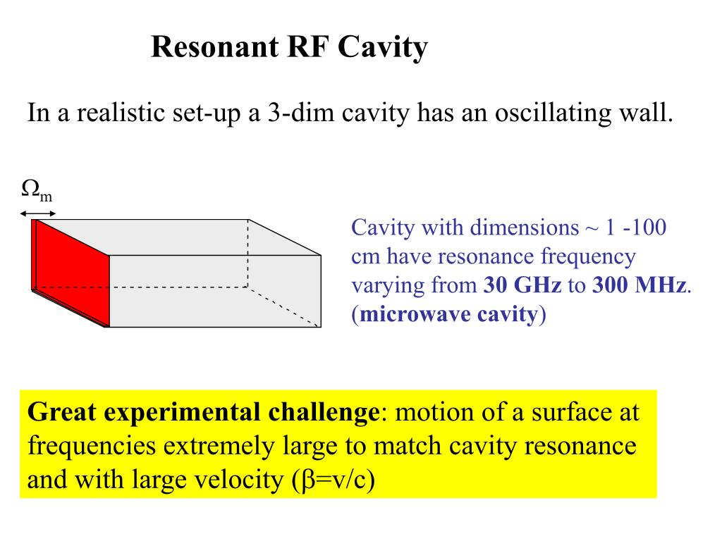 Resonant RF Cavity
