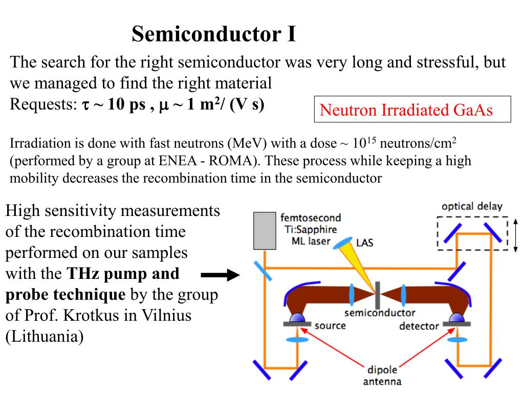 Semiconductor I