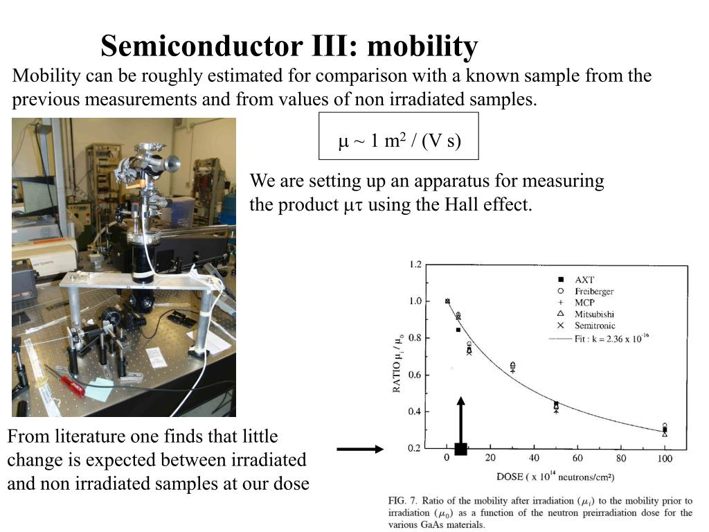 Semiconductor III: mobility