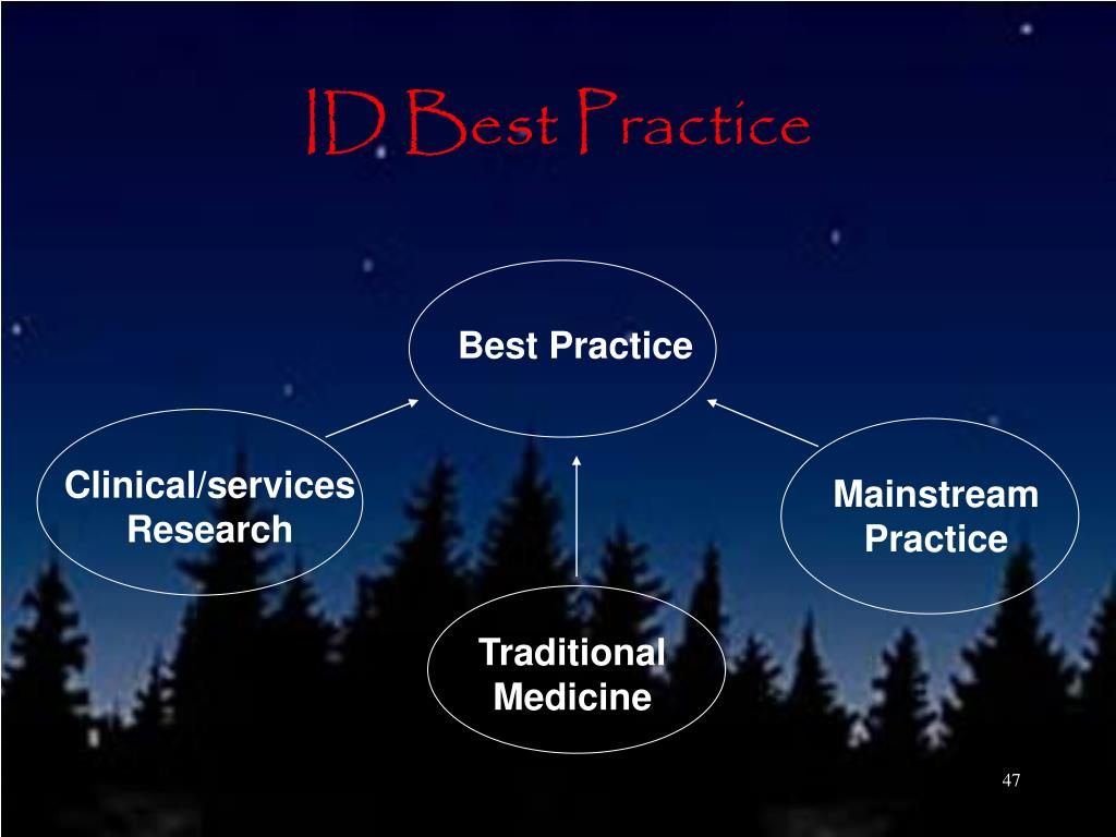 ID Best Practice