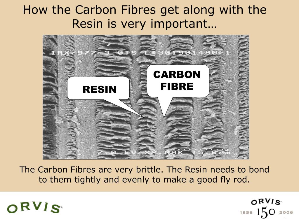 How the Carbon Fibres get along with the Resin is very important…