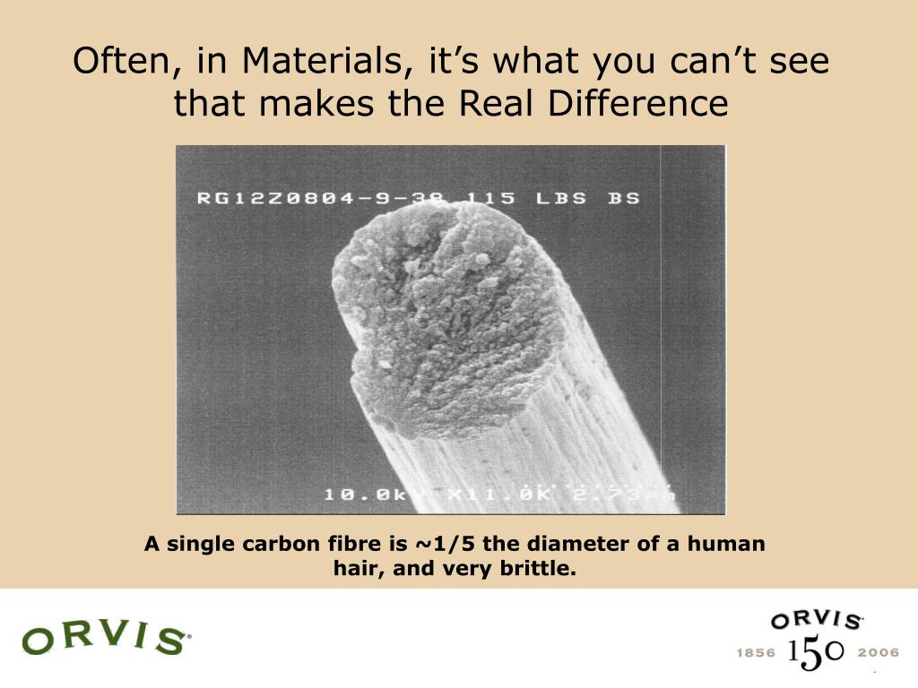 Often, in Materials, it's what you can't see that makes the Real Difference