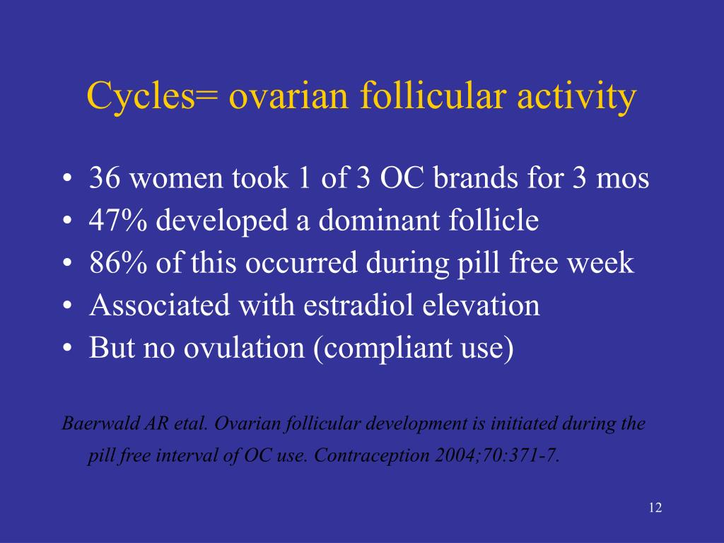 Cycles= ovarian follicular activity