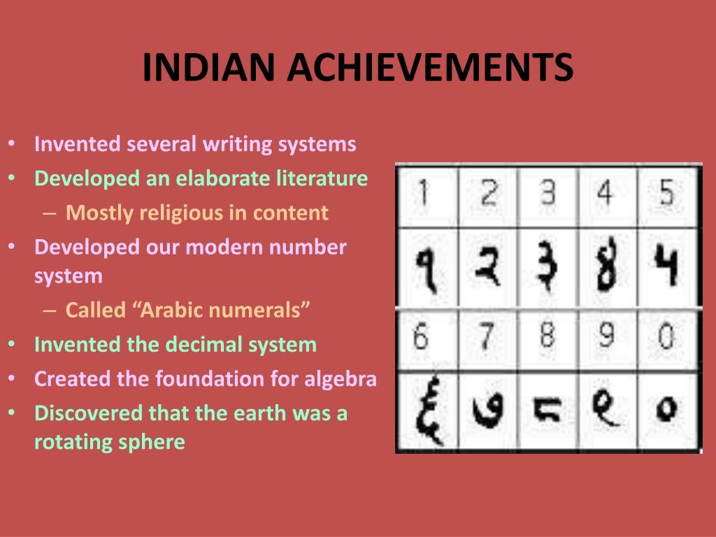 INDIAN ACHIEVEMENTS