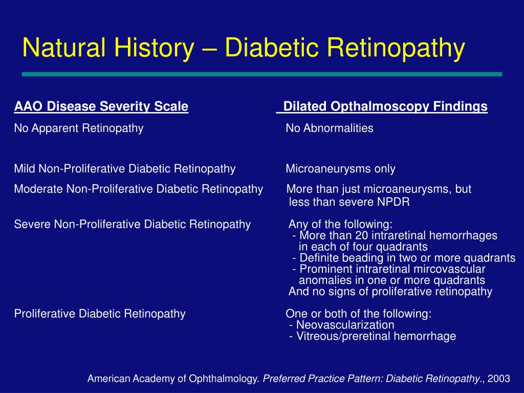 Natural History – Diabetic Retinopathy
