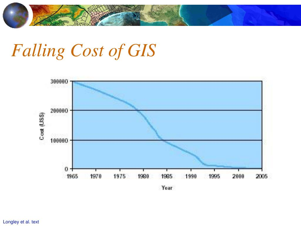Falling Cost of GIS