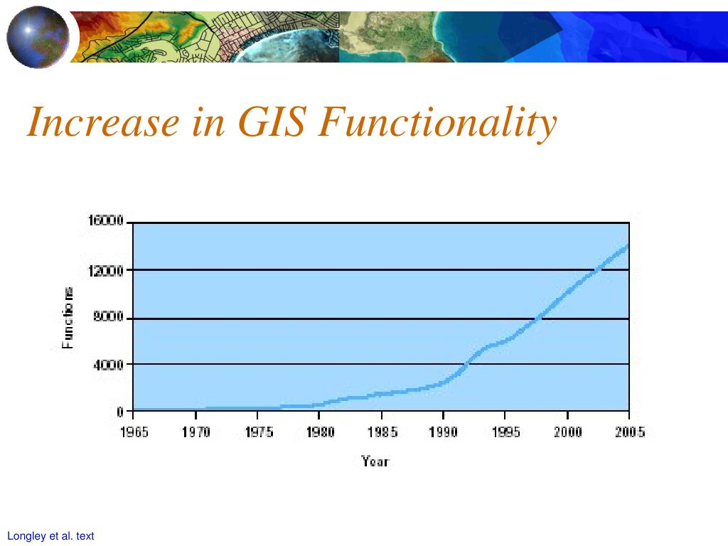 Increase in GIS Functionality