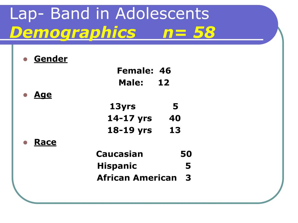 Lap- Band in Adolescents