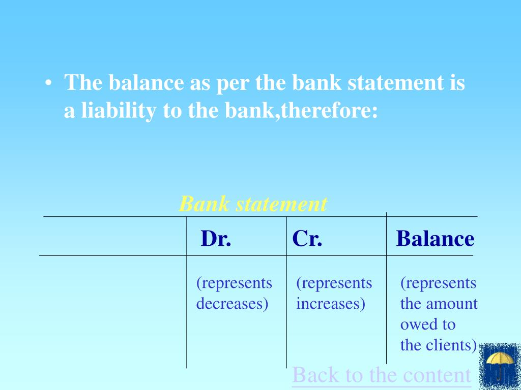 The balance as per the bank statement is a liability to the bank,therefore: