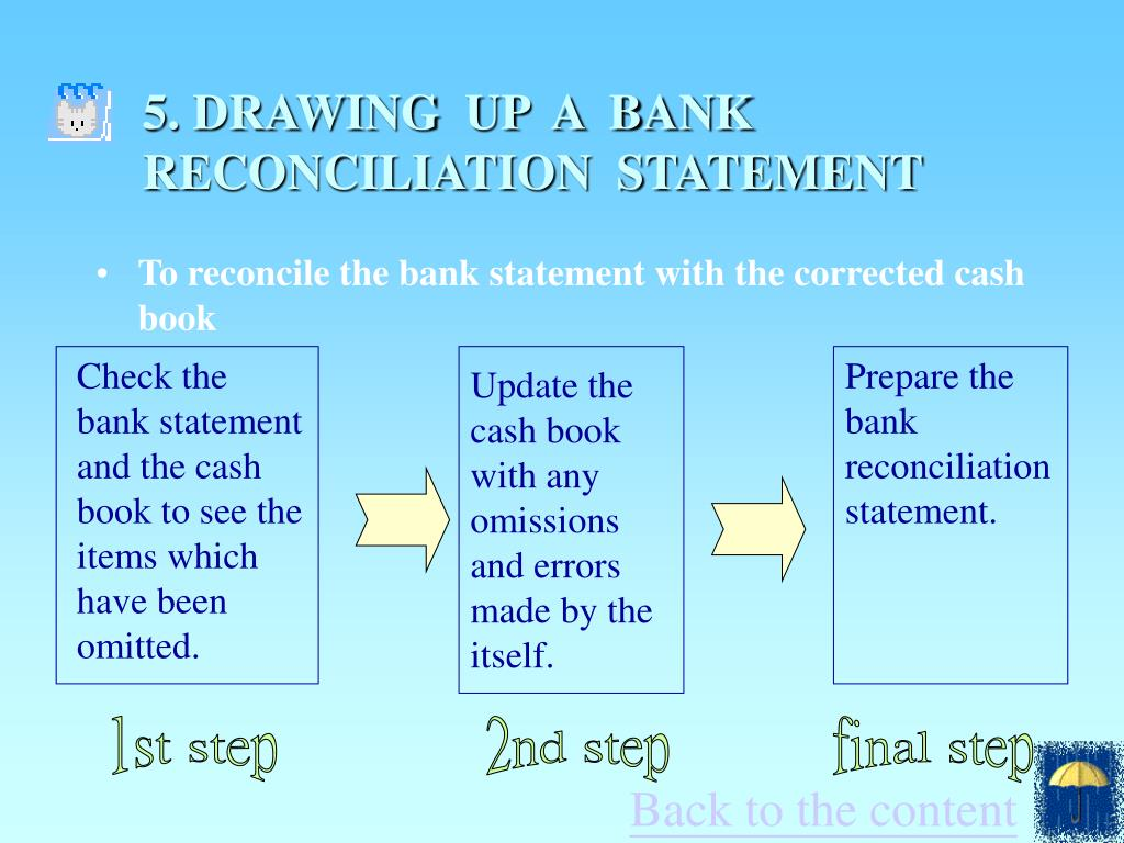 5. DRAWING  UP  A  BANK RECONCILIATION  STATEMENT
