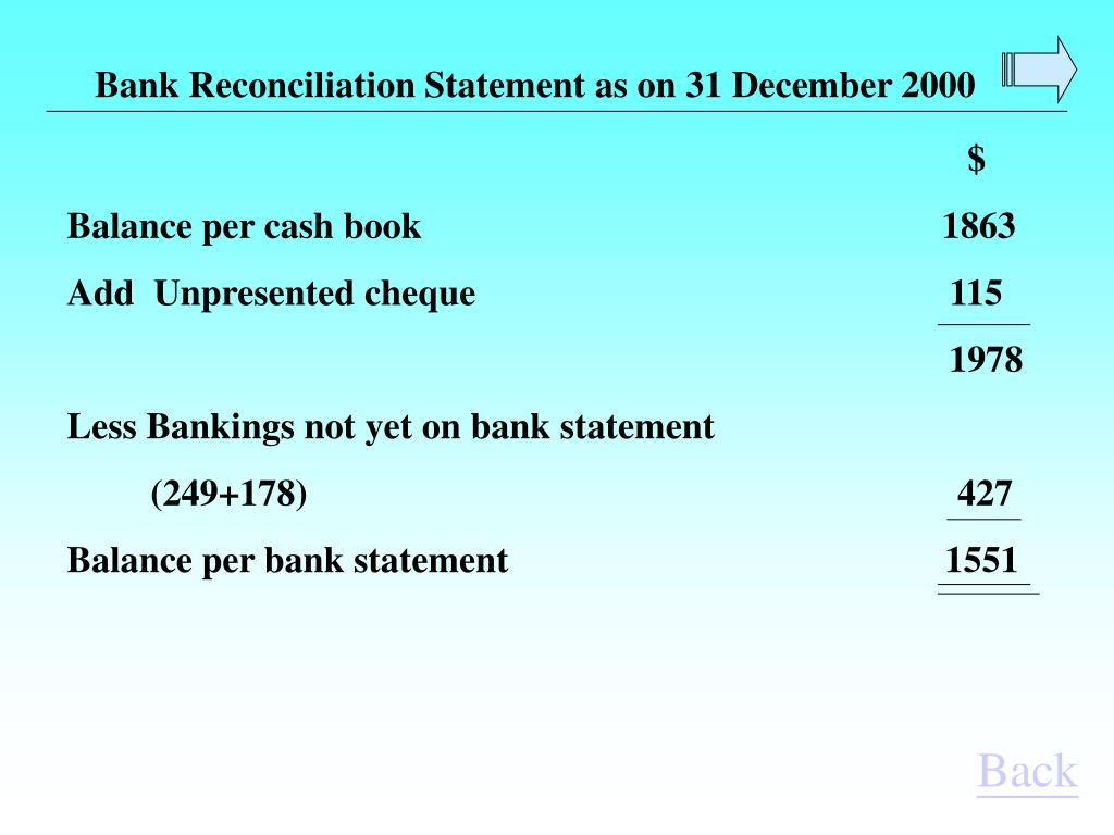 Bank Reconciliation Statement as on 31 December 2000