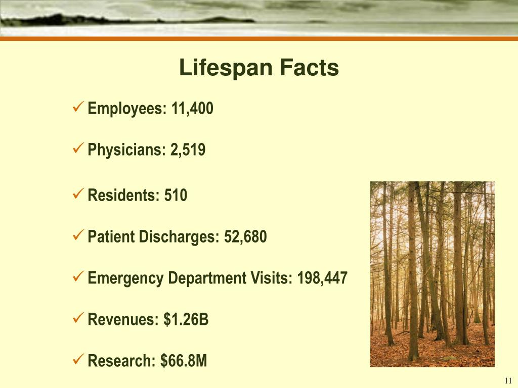 Lifespan Facts