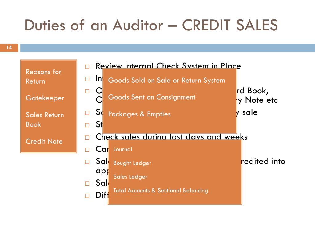 Duties of an Auditor – CREDIT SALES