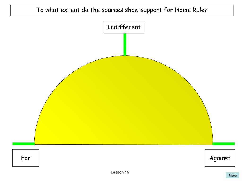 To what extent do the sources show support for Home Rule?