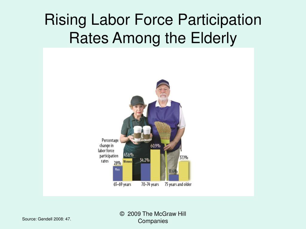 Rising Labor Force Participation