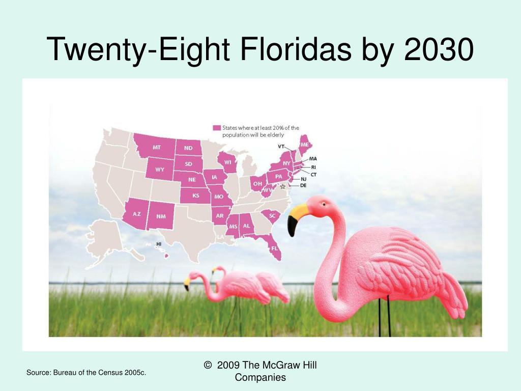 Twenty-Eight Floridas by 2030