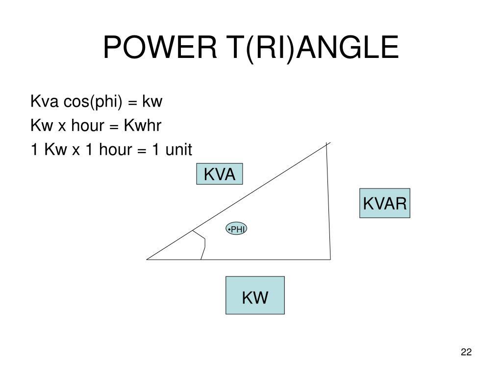 POWER T(RI)ANGLE