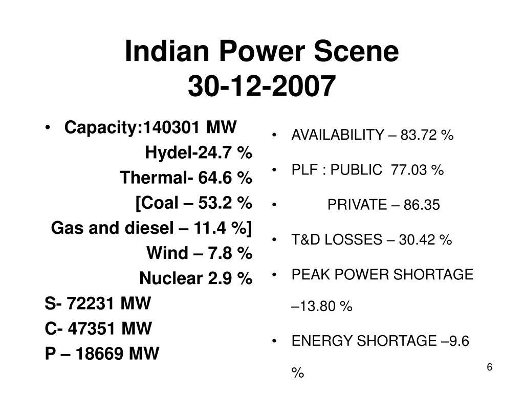 Indian Power Scene