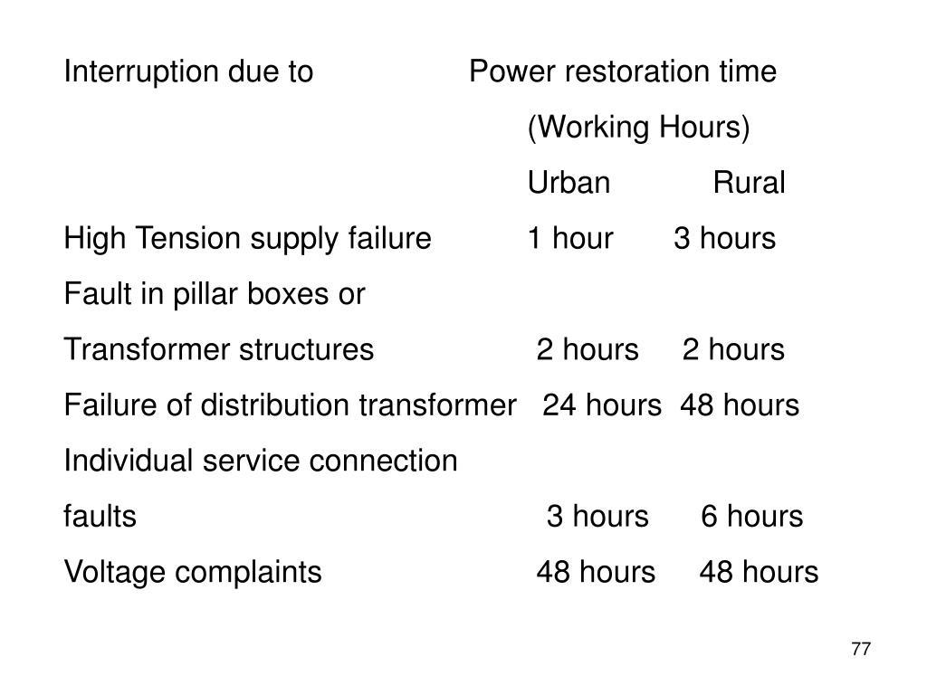 Interruption due to     Power restoration time