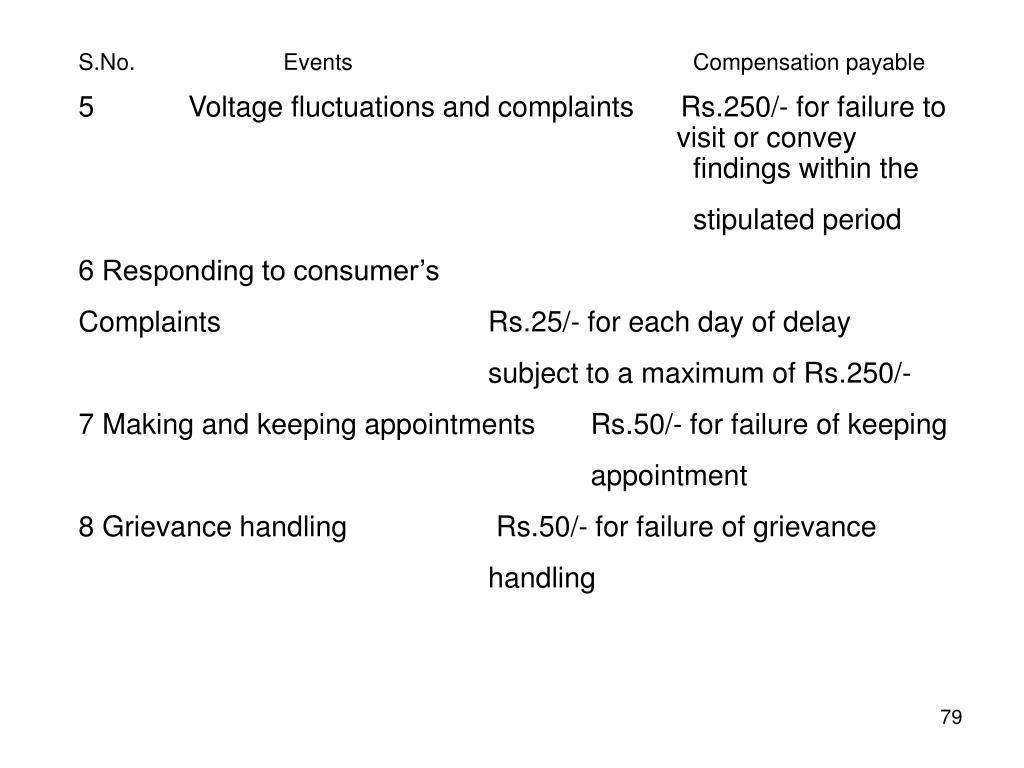 S.No. Events Compensation payable