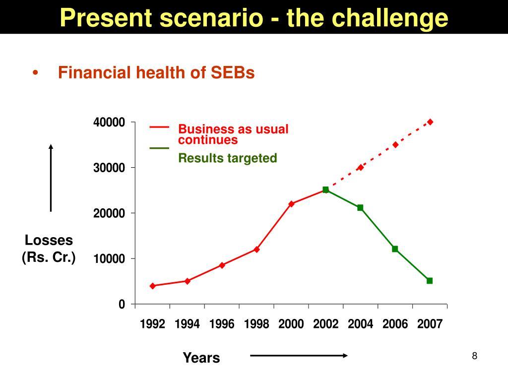 Present scenario - the challenge
