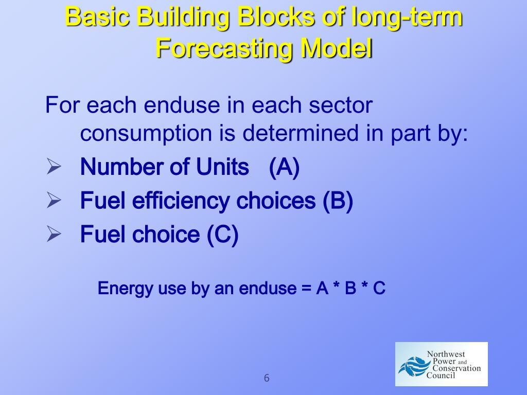Basic Building Blocks of long-term Forecasting Model