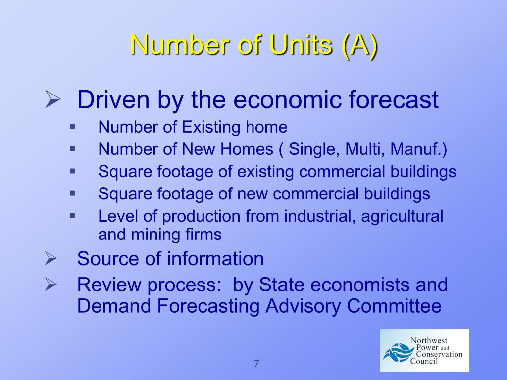 Number of Units (A)