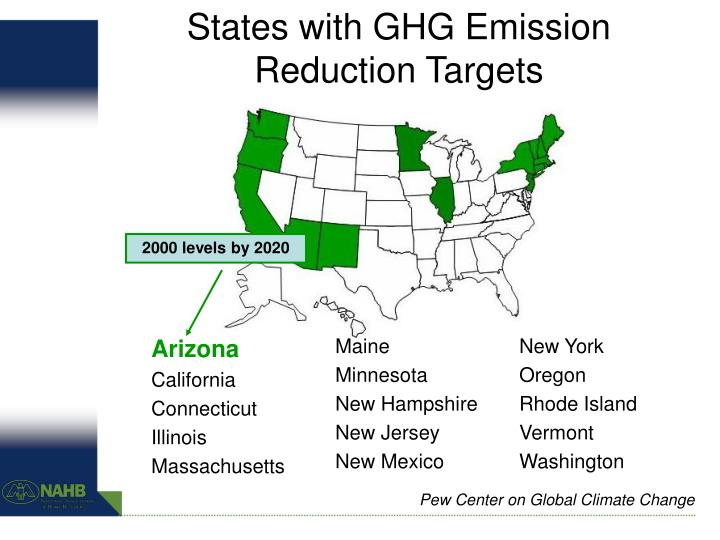 States with GHG Emission Reduction Targets