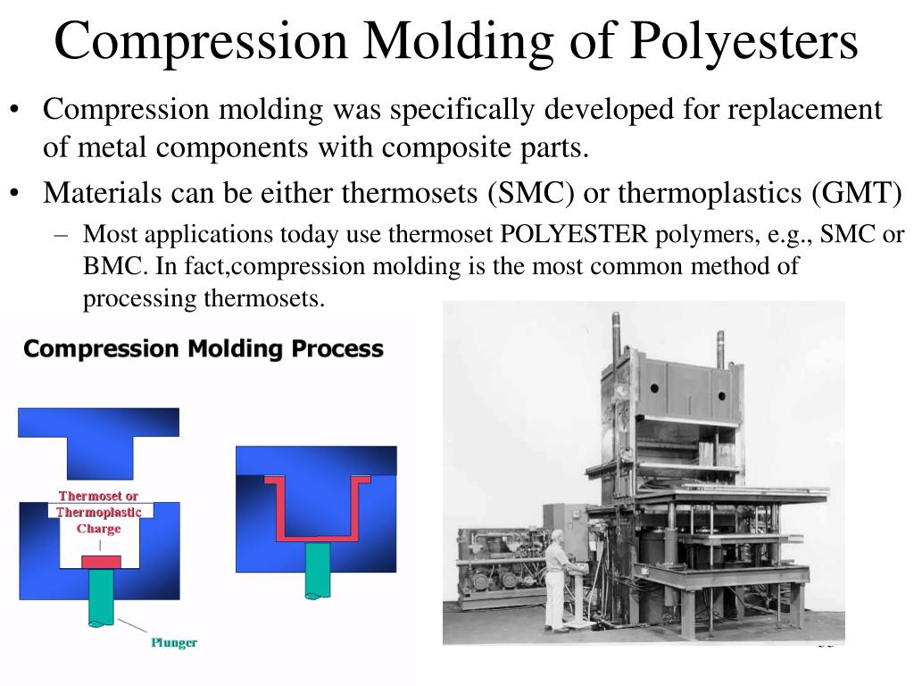 Compression Molding of Polyesters