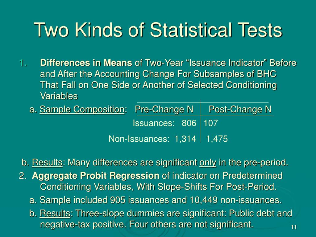 Two Kinds of Statistical Tests