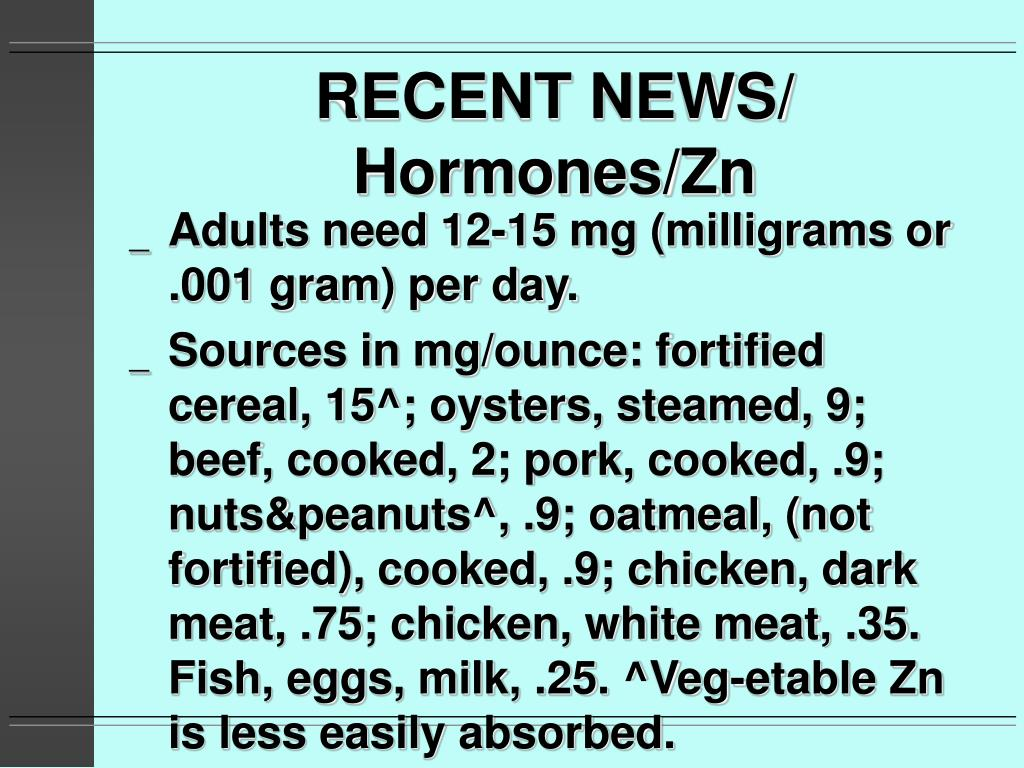 RECENT NEWS/ Hormones/Zn