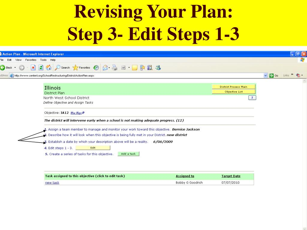 Revising Your Plan: