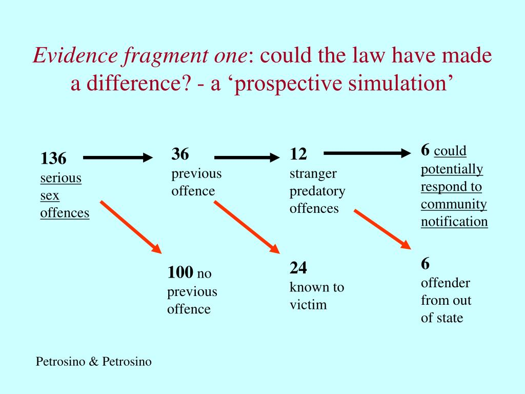 Evidence fragment one