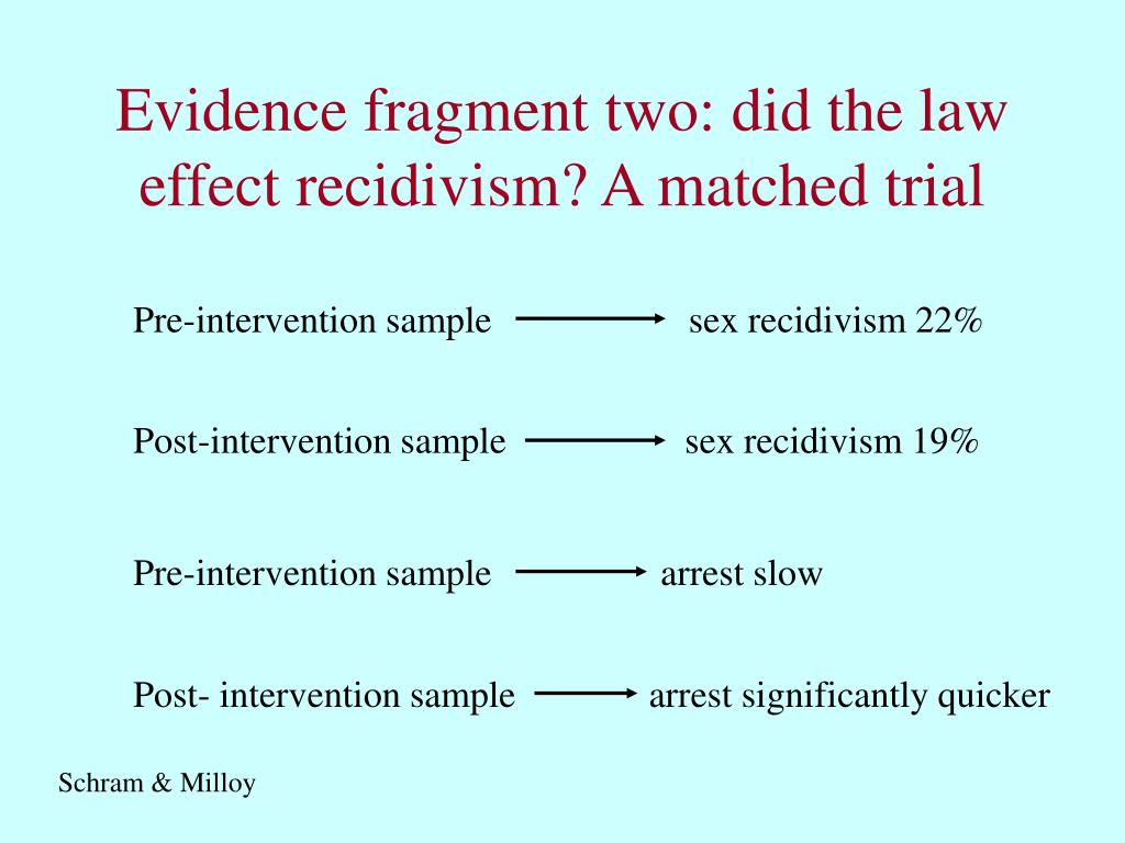 Evidence fragment two: did the law effect recidivism? A matched trial